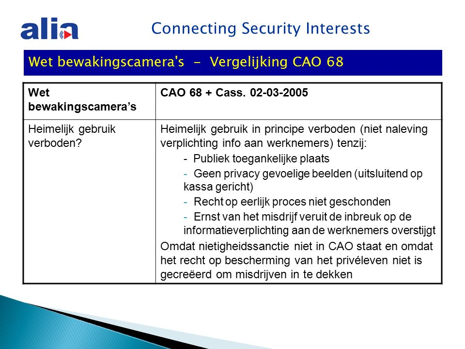 Connecting Security Interests Wet bewakingscamera s - Vergelijking CAO 68 Wet bewakingscamera's CAO 68 + Cass.