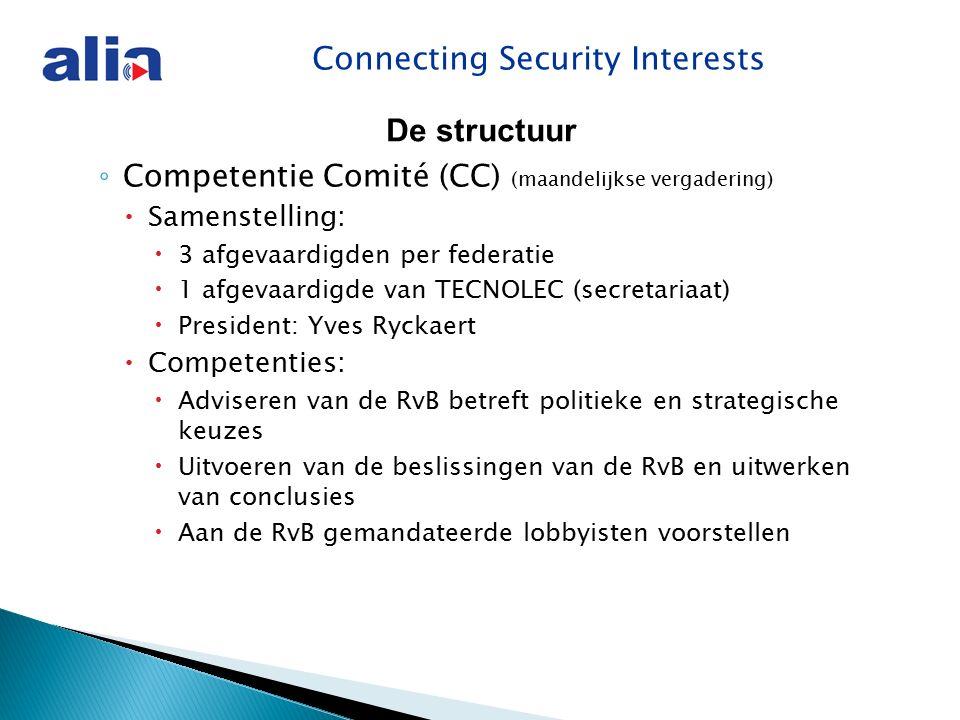 Connecting Security Interests ◦ Competentie Comité (CC) (maandelijkse vergadering)  Samenstelling:  3 afgevaardigden per federatie  1 afgevaardigde van TECNOLEC (secretariaat)  President: Yves Ryckaert  Competenties:  Adviseren van de RvB betreft politieke en strategische keuzes  Uitvoeren van de beslissingen van de RvB en uitwerken van conclusies  Aan de RvB gemandateerde lobbyisten voorstellen De structuur