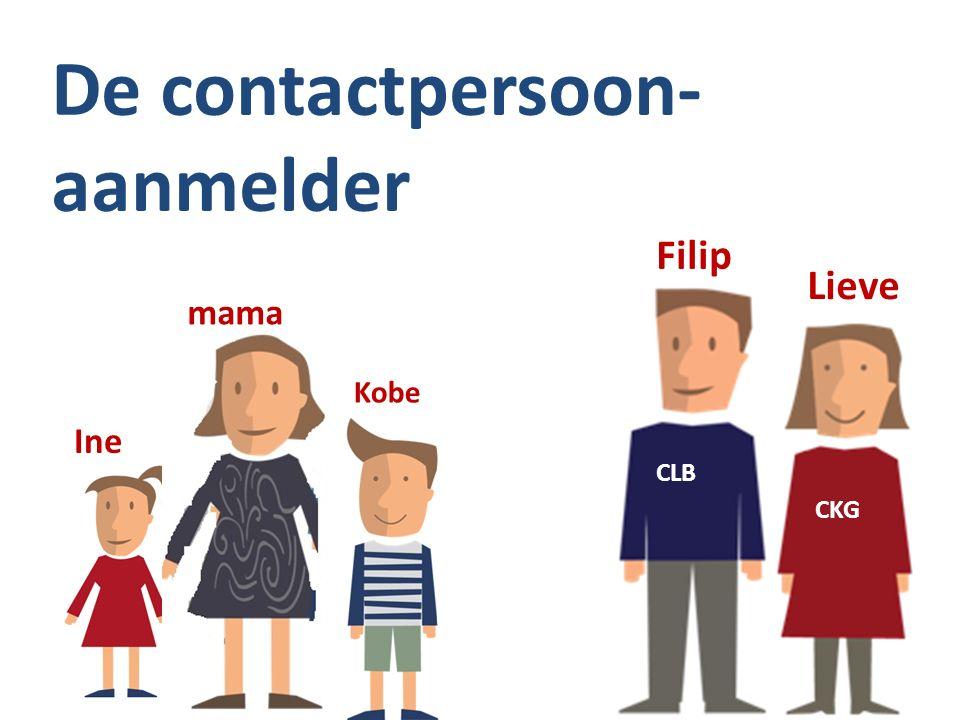 De contactpersoon- aanmelder Kobe Ine mama Filip Lieve CLB CKG