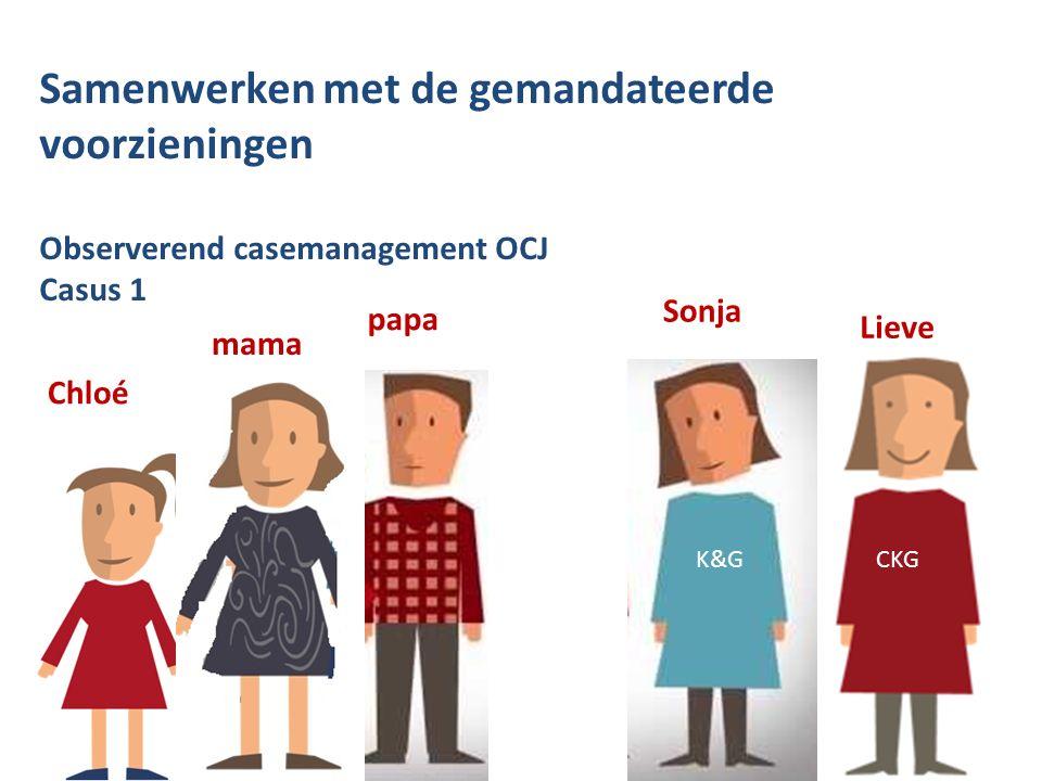 Samenwerken met de gemandateerde voorzieningen Observerend casemanagement OCJ Casus 1 Chloé mama Lieve papa Sonja K&GCKG