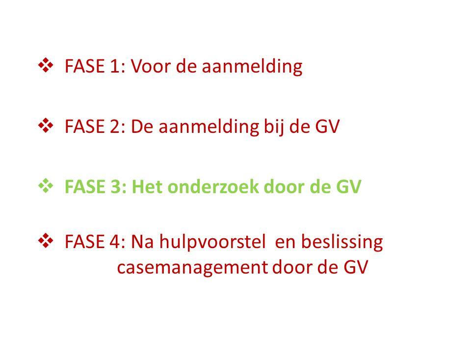  FASE 1: Voor de aanmelding  FASE 2: De aanmelding bij de GV  FASE 3: Het onderzoek door de GV  FASE 4: Na hulpvoorstel en beslissing casemanagement door de GV