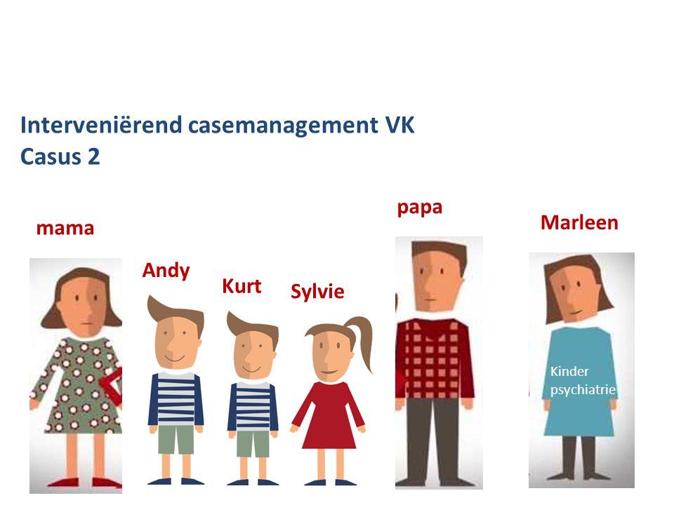 Interveniërend casemanagement VK Casus 2 BJB mama Andy Kurt Sylvie papa Marleen Kinder psychiatrie