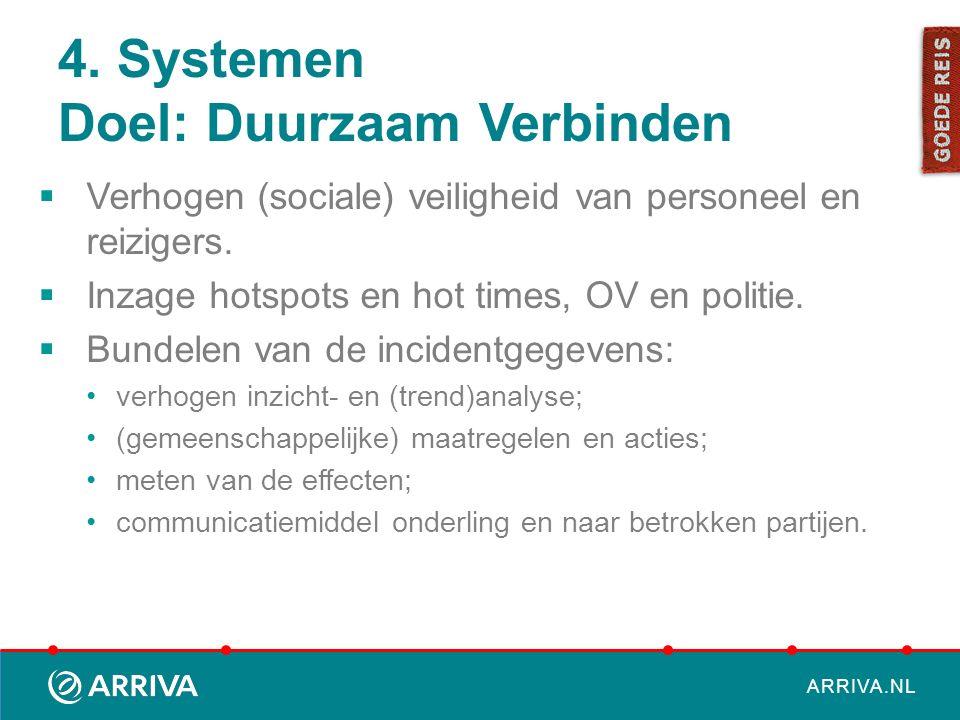 ARRIVA.NL 4. Systemen Doel: Duurzaam Verbinden  Verhogen (sociale) veiligheid van personeel en reizigers.  Inzage hotspots en hot times, OV en polit