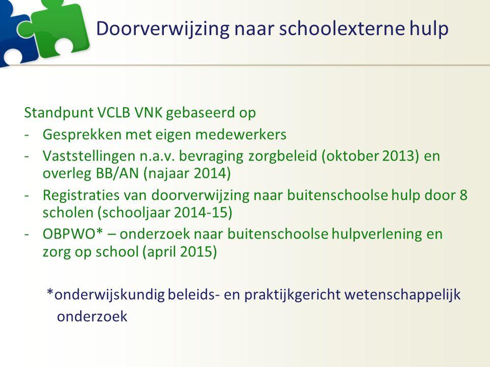 Doorverwijzing naar schoolexterne hulp Standpunt VCLB VNK gebaseerd op -Gesprekken met eigen medewerkers -Vaststellingen n.a.v. bevraging zorgbeleid (