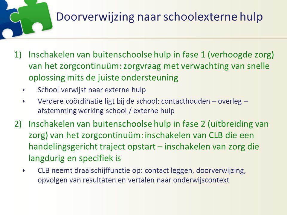 Doorverwijzing naar schoolexterne hulp 1)Inschakelen van buitenschoolse hulp in fase 1 (verhoogde zorg) van het zorgcontinuüm: zorgvraag met verwachti