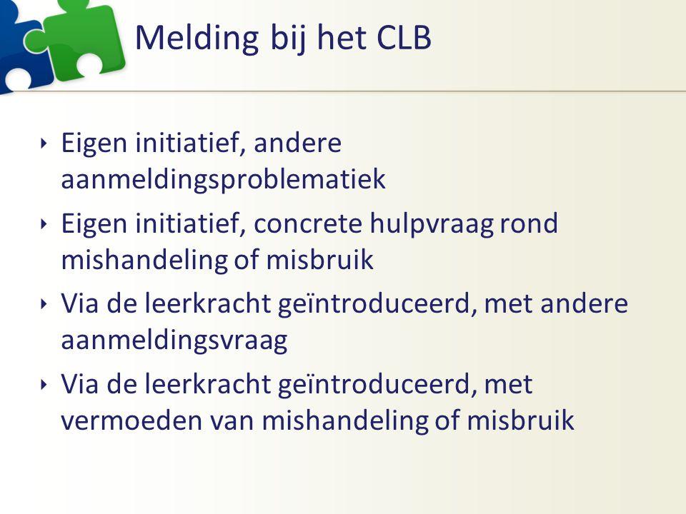 Melding bij het CLB  Eigen initiatief, andere aanmeldingsproblematiek  Eigen initiatief, concrete hulpvraag rond mishandeling of misbruik  Via de l