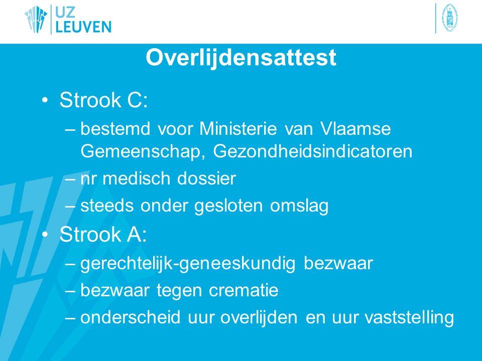 Overlijdensattest Strook C: –bestemd voor Ministerie van Vlaamse Gemeenschap, Gezondheidsindicatoren –nr medisch dossier –steeds onder gesloten omslag
