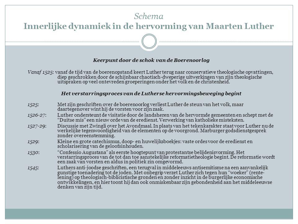 Schema Innerlijke dynamiek in de hervorming van Maarten Luther Keerpunt door de schok van de Boerenoorlog Vanaf 1525: vanaf de tijd van de boerenopsta