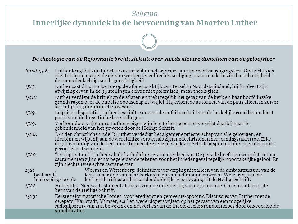 Schema Innerlijke dynamiek in de hervorming van Maarten Luther De theologie van de Reformatie breidt zich uit over steeds nieuwe domeinen van de geloo