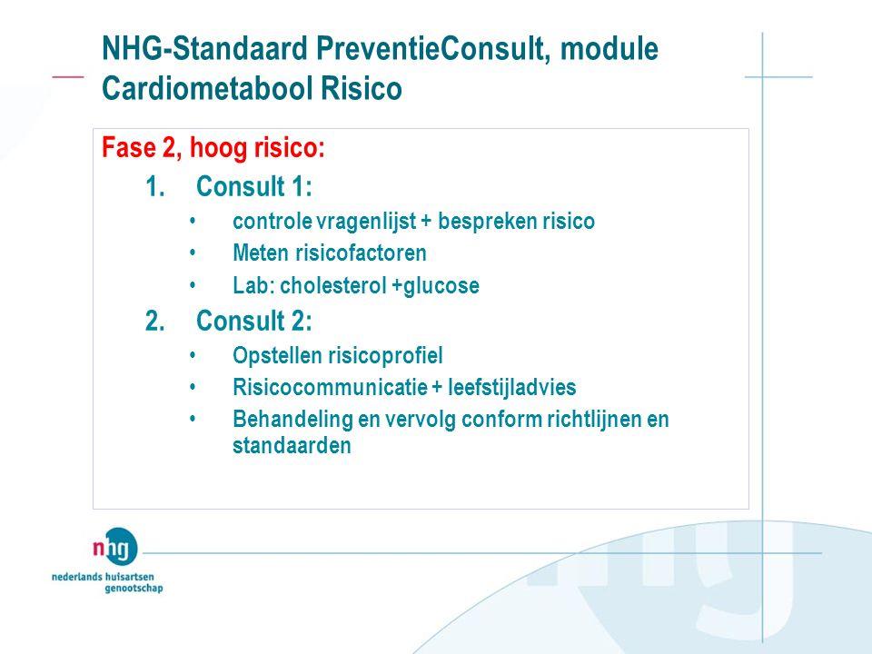 NHG-Standaard PreventieConsult, module Cardiometabool Risico Fase 2, hoog risico: 1.Consult 1: controle vragenlijst + bespreken risico Meten risicofactoren Lab: cholesterol +glucose 2.Consult 2: Opstellen risicoprofiel Risicocommunicatie + leefstijladvies Behandeling en vervolg conform richtlijnen en standaarden