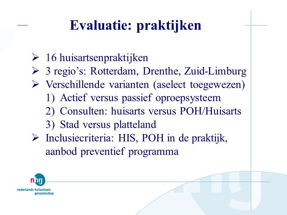 Evaluatie: praktijken  16 huisartsenpraktijken  3 regio's: Rotterdam, Drenthe, Zuid-Limburg  Verschillende varianten (aselect toegewezen) 1)Actief versus passief oproepsysteem 2)Consulten: huisarts versus POH/Huisarts 3)Stad versus platteland  Inclusiecriteria: HIS, POH in de praktijk, aanbod preventief programma