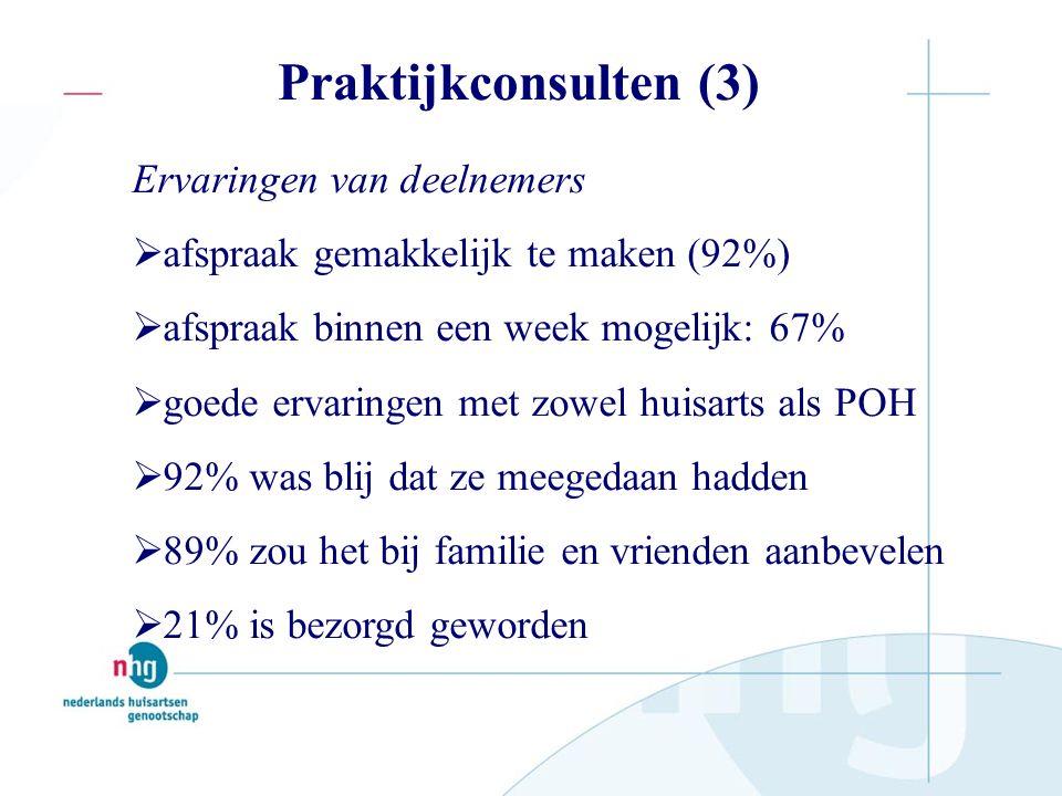 Ervaringen van deelnemers  afspraak gemakkelijk te maken (92%)  afspraak binnen een week mogelijk: 67%  goede ervaringen met zowel huisarts als POH  92% was blij dat ze meegedaan hadden  89% zou het bij familie en vrienden aanbevelen  21% is bezorgd geworden Praktijkconsulten (3)