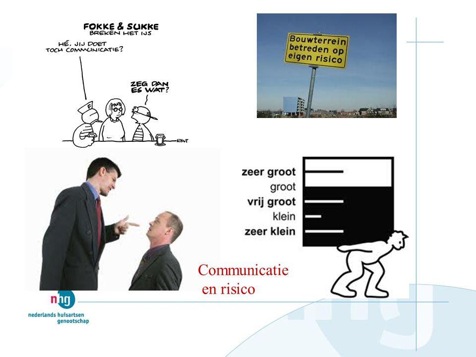 Communicatie en risico