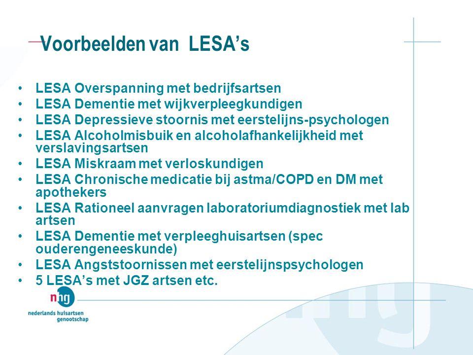 Voorbeelden van LESA's LESA Overspanning met bedrijfsartsen LESA Dementie met wijkverpleegkundigen LESA Depressieve stoornis met eerstelijns-psychologen LESA Alcoholmisbuik en alcoholafhankelijkheid met verslavingsartsen LESA Miskraam met verloskundigen LESA Chronische medicatie bij astma/COPD en DM met apothekers LESA Rationeel aanvragen laboratoriumdiagnostiek met lab artsen LESA Dementie met verpleeghuisartsen (spec ouderengeneeskunde) LESA Angststoornissen met eerstelijnspsychologen 5 LESA's met JGZ artsen etc.
