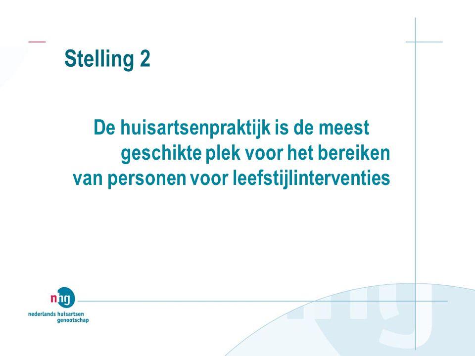 Stelling 2 De huisartsenpraktijk is de meest geschikte plek voor het bereiken van personen voor leefstijlinterventies
