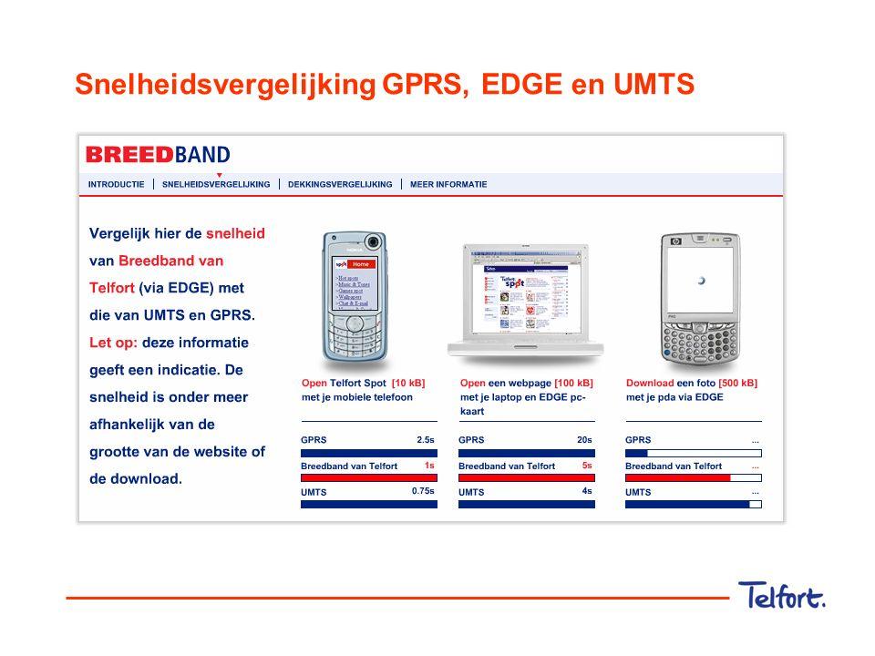 Snelheidsvergelijking GPRS, EDGE en UMTS