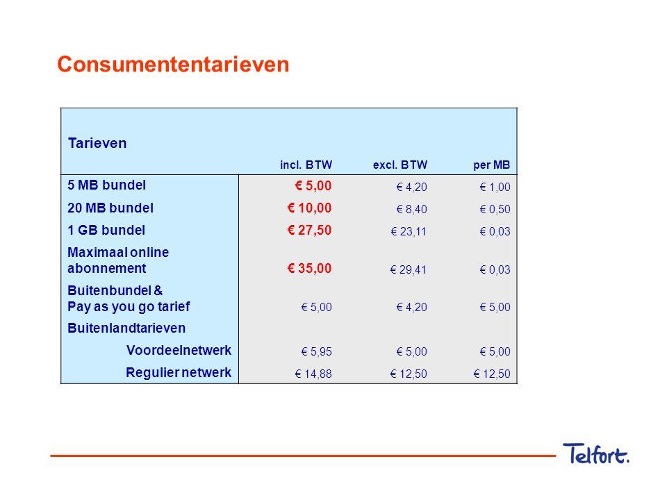Consumententarieven Tarieven incl. BTWexcl. BTWper MB 5 MB bundel € 5,00 € 4,20€ 1,00 20 MB bundel€ 10,00 € 8,40€ 0,50 1 GB bundel€ 27,50 € 23,11€ 0,0