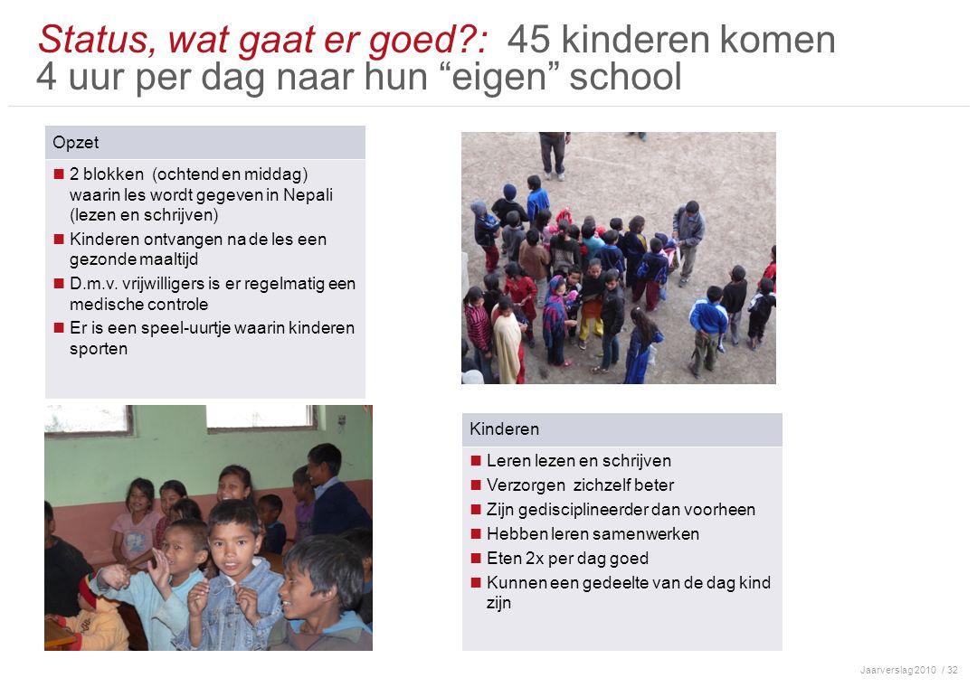 Jaarverslag 2010 Status, wat gaat er goed?: 45 kinderen komen 4 uur per dag naar hun eigen school Opzet 2 blokken (ochtend en middag) waarin les wordt gegeven in Nepali (lezen en schrijven) Kinderen ontvangen na de les een gezonde maaltijd D.m.v.