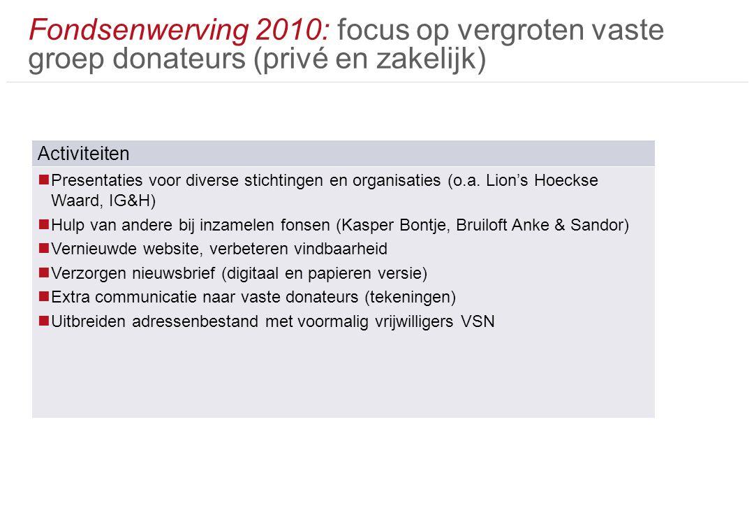Fondsenwerving 2010: focus op vergroten vaste groep donateurs (privé en zakelijk) Activiteiten Presentaties voor diverse stichtingen en organisaties (o.a.