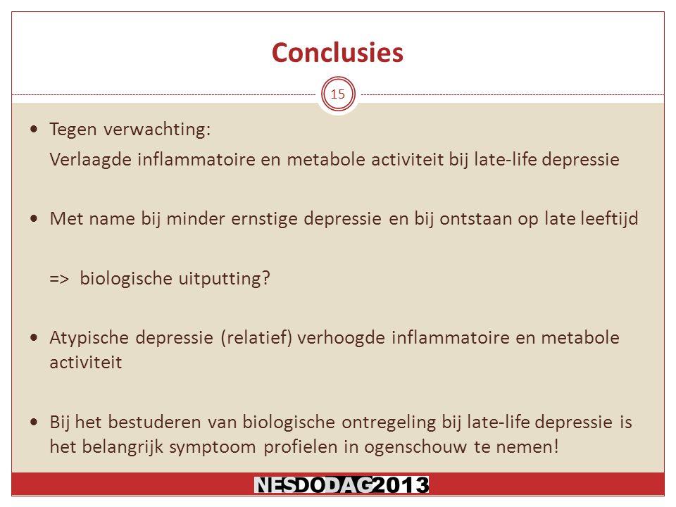 Conclusies Tegen verwachting: Verlaagde inflammatoire en metabole activiteit bij late-life depressie Met name bij minder ernstige depressie en bij ontstaan op late leeftijd => biologische uitputting.
