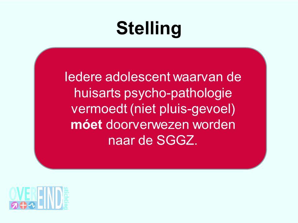 Stelling Iedere adolescent waarvan de huisarts psycho-pathologie vermoedt (niet pluis-gevoel) móet doorverwezen worden naar de SGGZ.