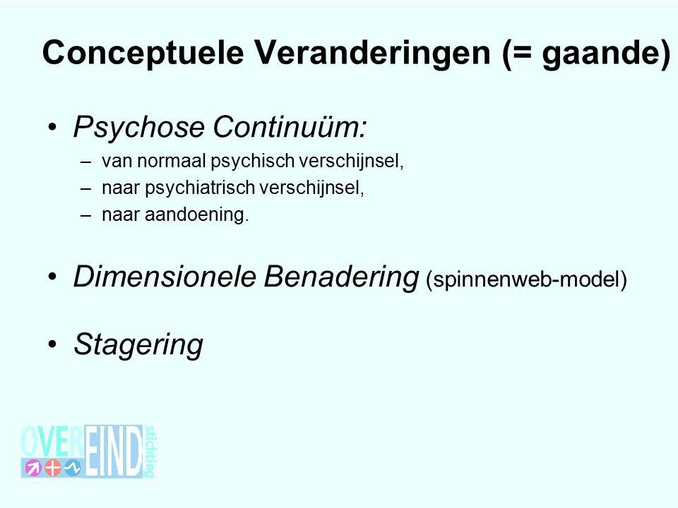 Conceptuele Veranderingen (= gaande) Psychose Continuüm: –van normaal psychisch verschijnsel, –naar psychiatrisch verschijnsel, –naar aandoening.