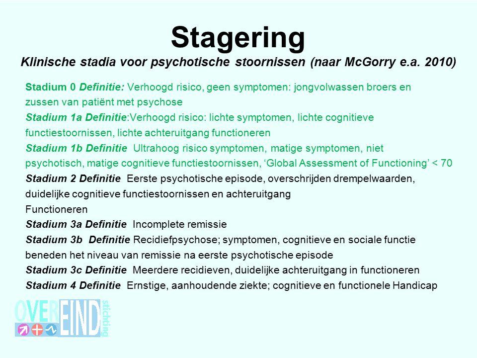 Stagering Klinische stadia voor psychotische stoornissen (naar McGorry e.a.
