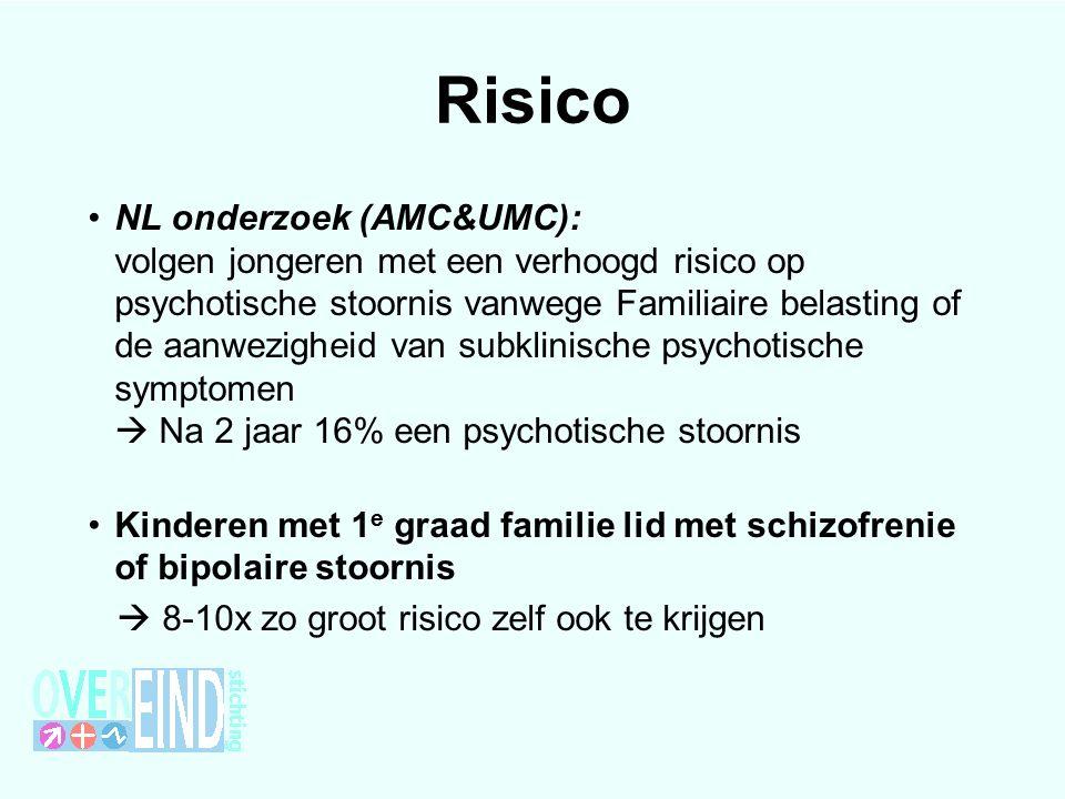 Risico NL onderzoek (AMC&UMC): volgen jongeren met een verhoogd risico op psychotische stoornis vanwege Familiaire belasting of de aanwezigheid van subklinische psychotische symptomen  Na 2 jaar 16% een psychotische stoornis Kinderen met 1 e graad familie lid met schizofrenie of bipolaire stoornis  8-10x zo groot risico zelf ook te krijgen