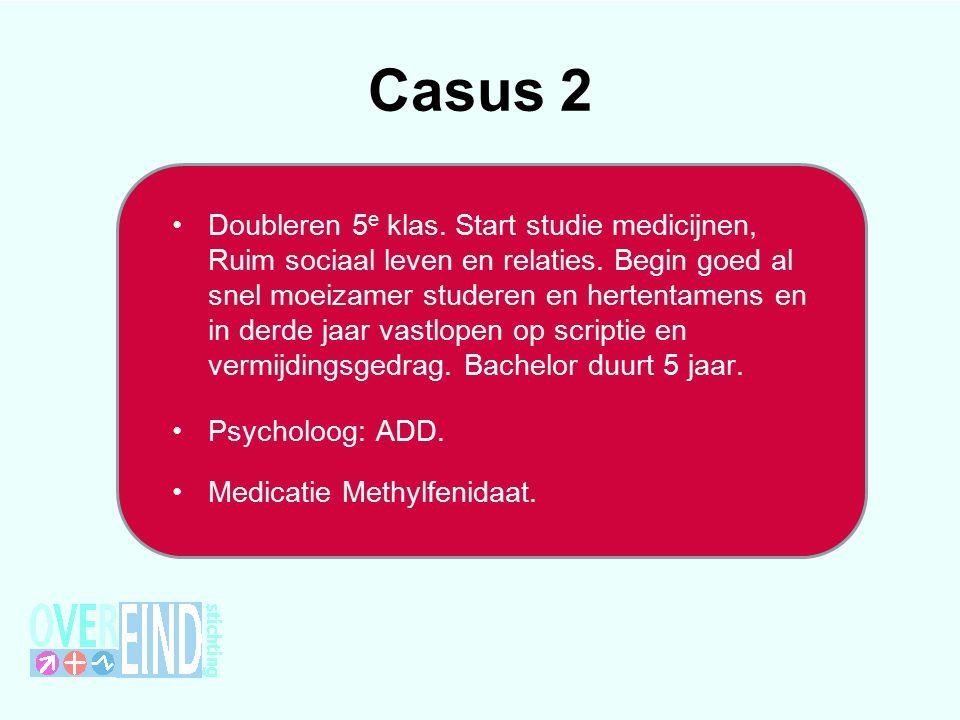 Casus 2 Doubleren 5 e klas. Start studie medicijnen, Ruim sociaal leven en relaties.