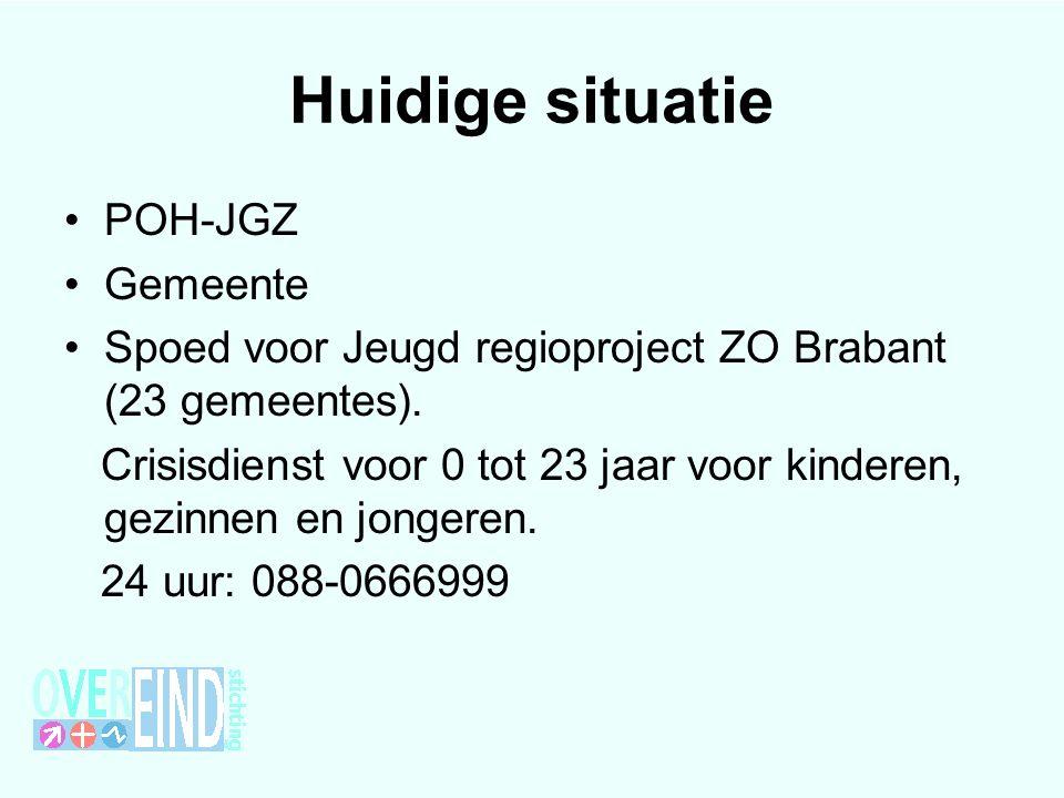 Huidige situatie POH-JGZ Gemeente Spoed voor Jeugd regioproject ZO Brabant (23 gemeentes).
