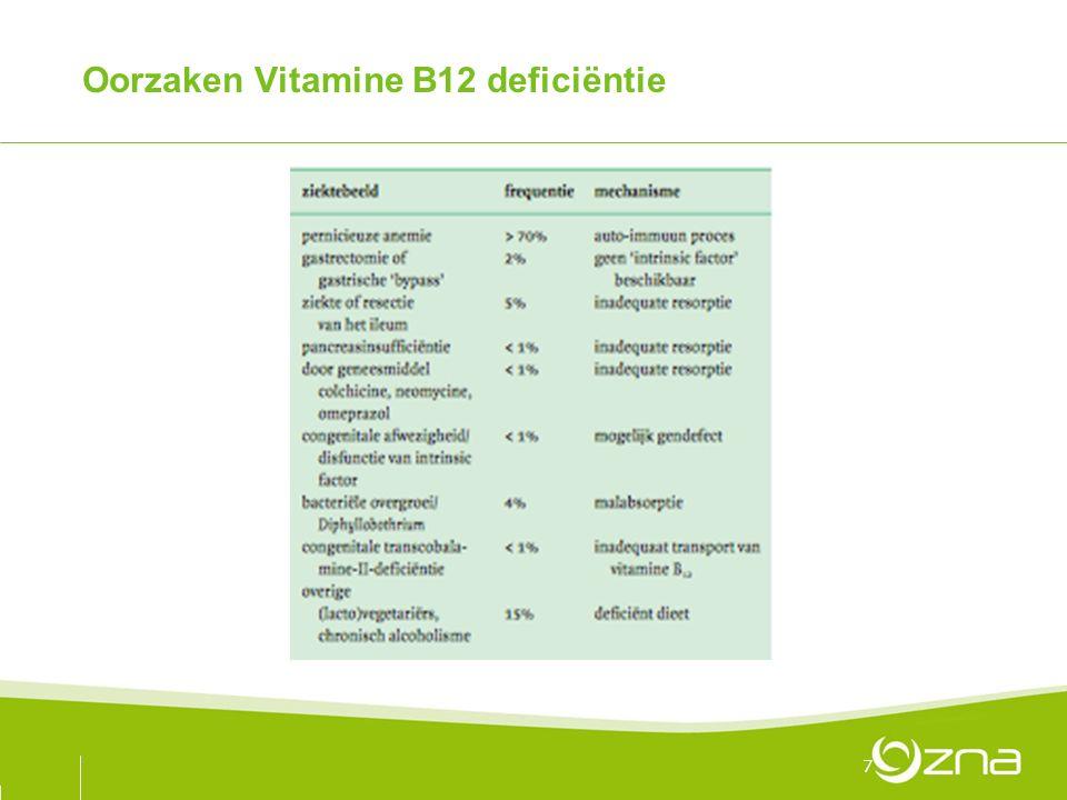 Oorzaken Vitamine B12 deficiëntie 7