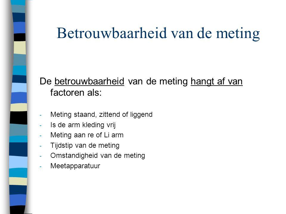 Methode van RR meting Palpatie ( Radialispols) Akoestisch (Door auscultatie) Beiden