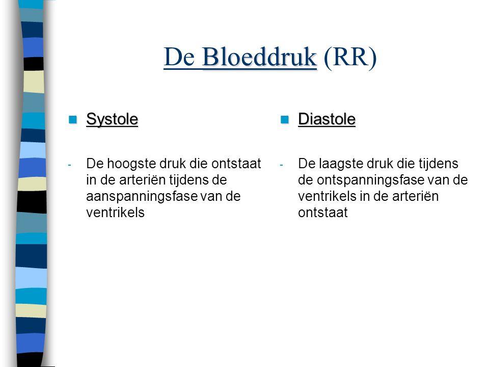 Begrippen Tachycardie >100 bpm Met ziekte Met ziekte: -Koorts -Hart/bloedvaten (Anemie of Boezemfibrilleren) -Hyperthereoidie Zonder ziekte: Zonder zi