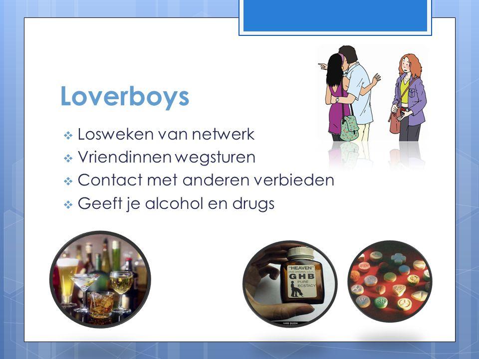 Loverboys  Losweken van netwerk  Vriendinnen wegsturen  Contact met anderen verbieden  Geeft je alcohol en drugs