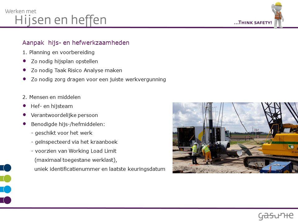 3.Werkterrein/omgeving Opgeruimd en afgezet.