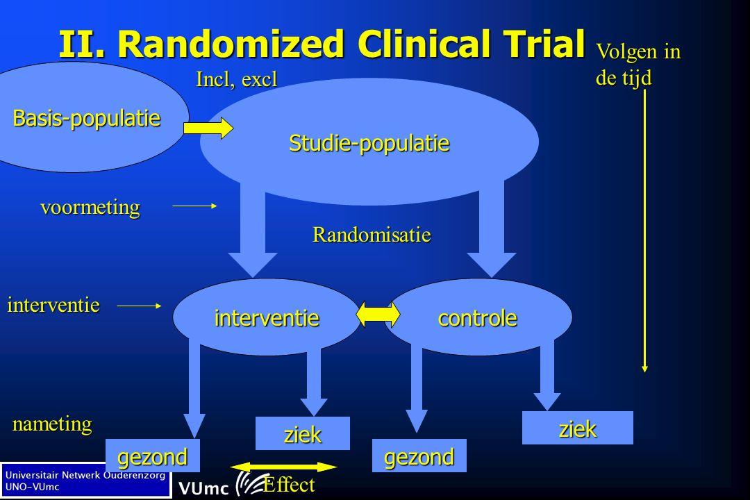 Studie-populatie interventiecontrole gezond ziek gezond ziek Randomisatie II. Randomized Clinical Trial Volgen in de tijd Basis-populatie Basis-popula