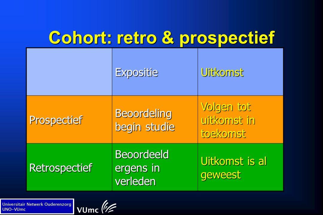 Cohort: retro & prospectief ExpositieUitkomst Prospectief Beoordeling begin studie Volgen tot uitkomst in toekomst Retrospectief Beoordeeld ergens in verleden Uitkomst is al geweest