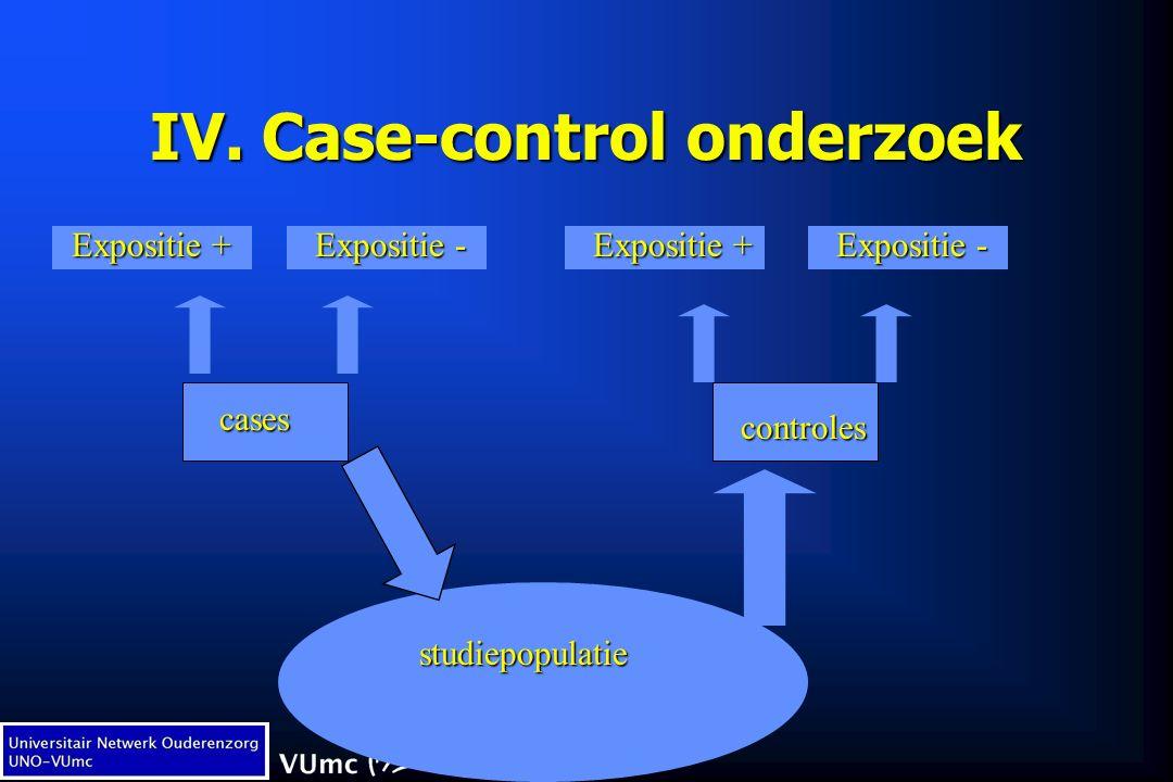 studiepopulatie cases controles Expositie + Expositie - Expositie + Expositie - IV. Case-control onderzoek
