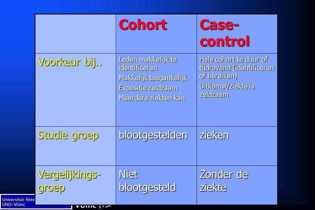 Cohort Case- control Voorkeur bij.. Leden makkelijk te identificeren Makkelijk toegankelijk Expositie zeldzaam Meerdere ziekten kan Hele cohort te duu