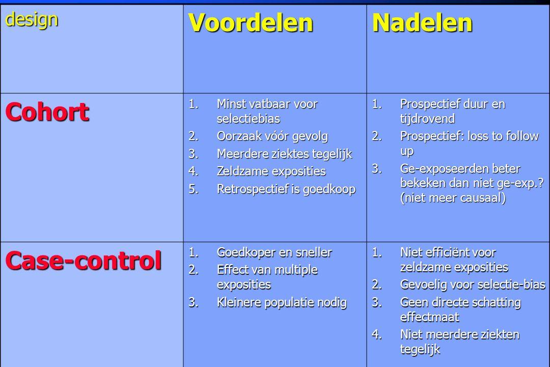 designVoordelenNadelen Cohort 1.Minst vatbaar voor selectiebias 2.Oorzaak vóór gevolg 3.Meerdere ziektes tegelijk 4.Zeldzame exposities 5.Retrospectie