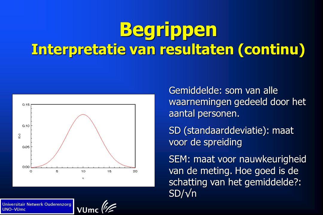 Begrippen Interpretatie van resultaten (continu) Gemiddelde: som van alle waarnemingen gedeeld door het aantal personen. SD (standaarddeviatie): maat
