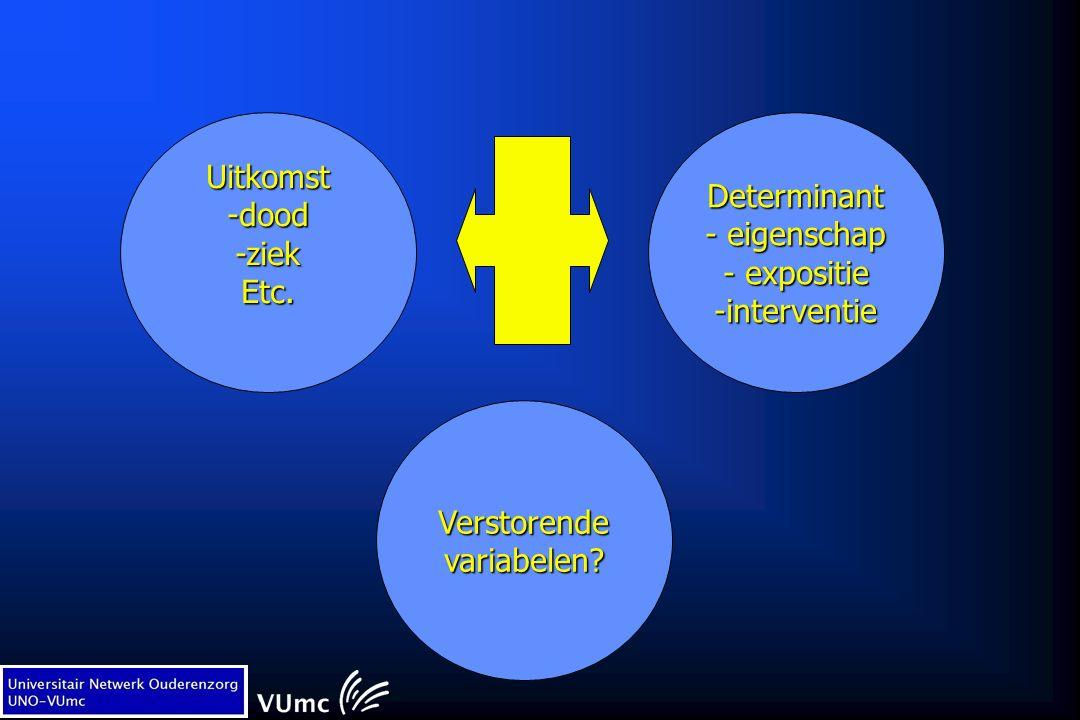 Uitkomst-dood-ziekEtc.Determinant - eigenschap - expositie -interventie Verstorendevariabelen?