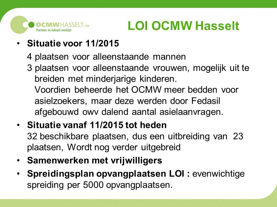 LOI OCMW Hasselt Situatie voor 11/2015 4 plaatsen voor alleenstaande mannen 3 plaatsen voor alleenstaande vrouwen, mogelijk uit te breiden met minderjarige kinderen.