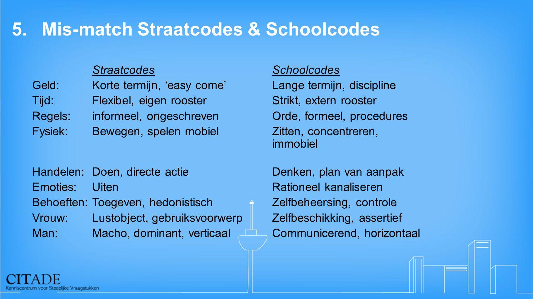 5.Mis-match Straatcodes & Schoolcodes StraatcodesSchoolcodes Geld:Korte termijn, 'easy come'Lange termijn, discipline Tijd:Flexibel, eigen roosterStri
