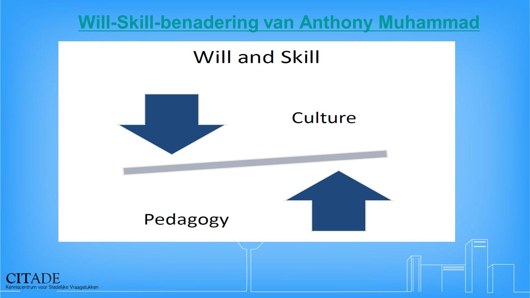 Will-Skill-benadering van Anthony Muhammad