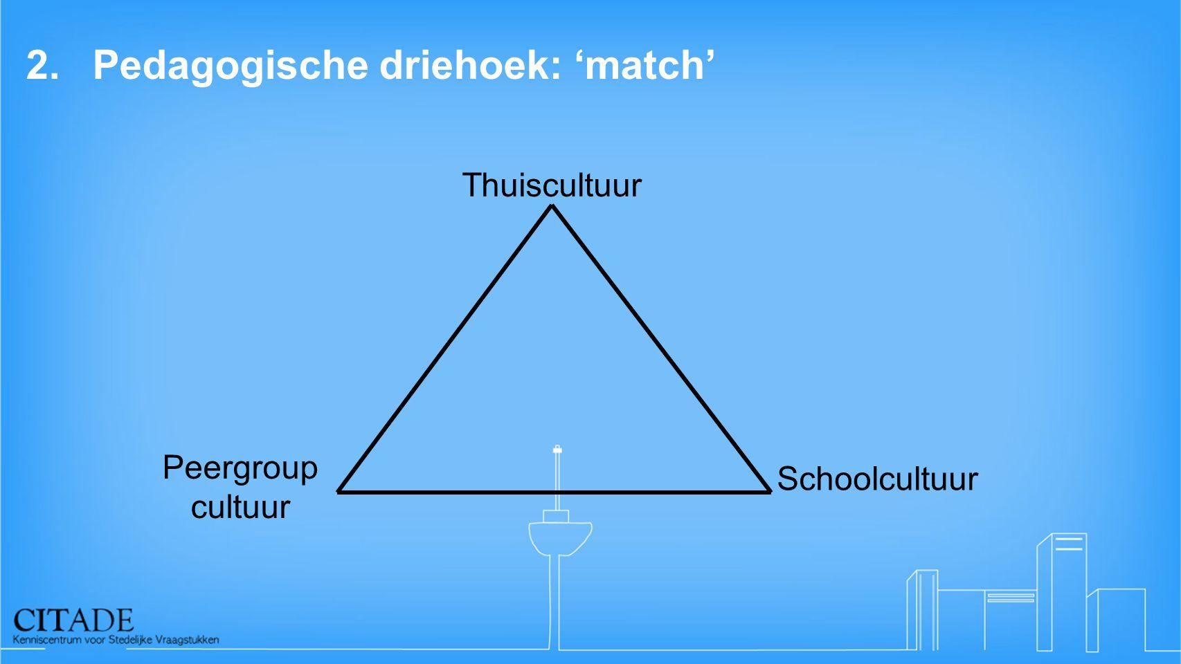 2.Pedagogische driehoek: 'match' Thuiscultuur Schoolcultuur Peergroup cultuur