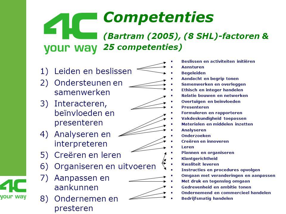 Competenties (Bartram (2005), (8 SHL)-factoren & 25 competenties) 1)Leiden en beslissen 2)Ondersteunen en samenwerken 3)Interacteren, beïnvloeden en presenteren 4)Analyseren en interpreteren 5)Creëren en leren 6)Organiseren en uitvoeren 7)Aanpassen en aankunnen 8)Ondernemen en presteren Beslissen en activiteiten initiëren Aansturen Begeleiden Aandacht en begrip tonen Samenwerken en overleggen Ethisch en integer handelen Relatie bouwen en netwerken Overtuigen en beïnvloeden Presenteren Formuleren en rapporteren Vakdeskundigheid toepassen Materialen en middelen inzetten Analyseren Onderzoeken Creëren en innoveren Leren Plannen en organiseren Klantgerichtheid Kwaliteit leveren Instructies en procedures opvolgen Omgaan met veranderingen en aanpassen Met druk en tegenslag omgaan Gedrevenheid en ambitie tonen Ondernemend en commercieel handelen Bedrijfsmatig handelen