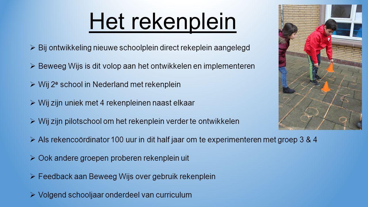 Het rekenplein  Bij ontwikkeling nieuwe schoolplein direct rekeplein aangelegd  Beweeg Wijs is dit volop aan het ontwikkelen en implementeren  Wij 2 e school in Nederland met rekenplein  Wij zijn uniek met 4 rekenpleinen naast elkaar  Wij zijn pilotschool om het rekenplein verder te ontwikkelen  Als rekencoördinator 100 uur in dit half jaar om te experimenteren met groep 3 & 4  Ook andere groepen proberen rekenplein uit  Feedback aan Beweeg Wijs over gebruik rekenplein  Volgend schooljaar onderdeel van curriculum