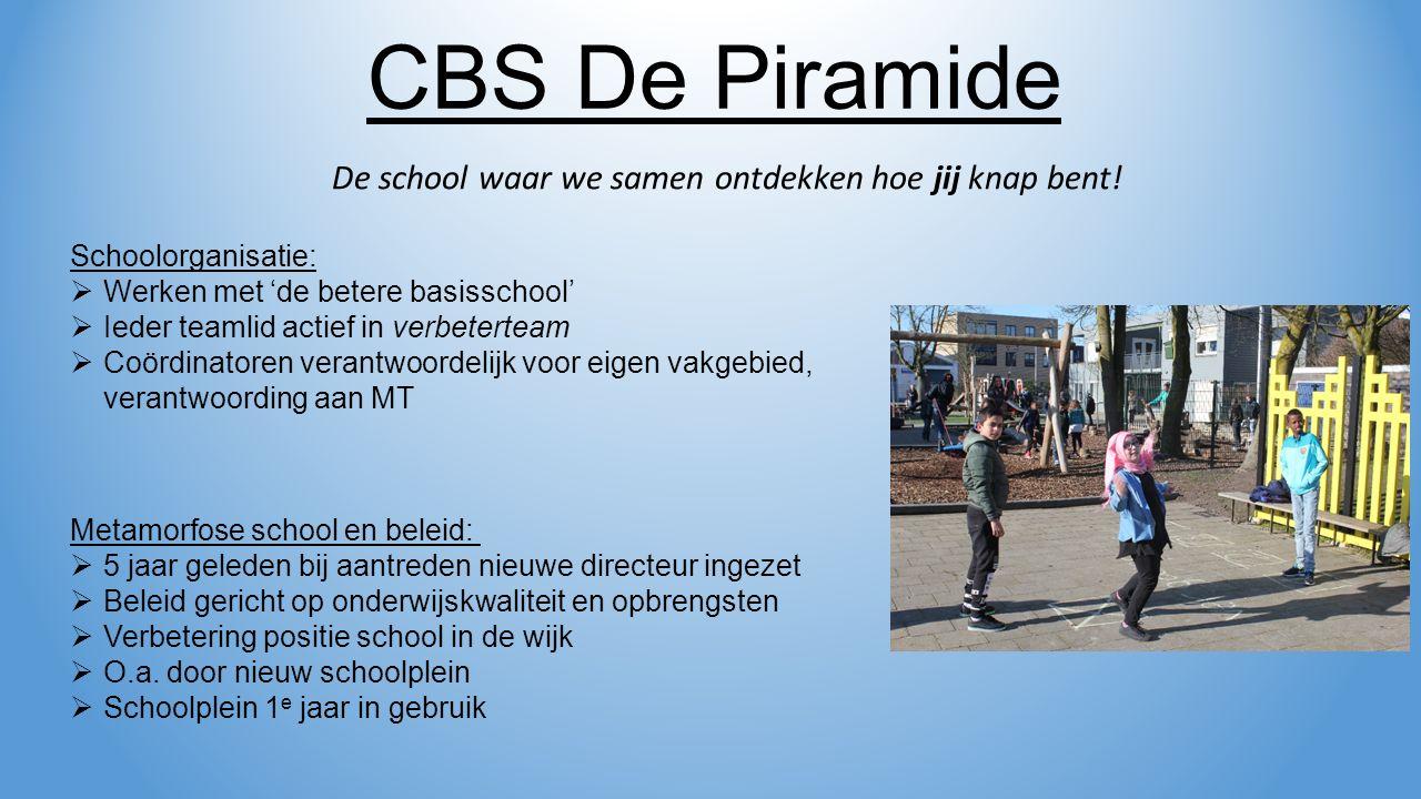 CBS De Piramide De school waar we samen ontdekken hoe jij knap bent.