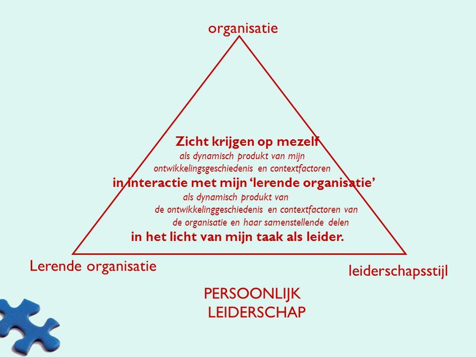 organisatie leiderschapsstijl Lerende organisatie PERSOONLIJK LEIDERSCHAP Zicht krijgen op mezelf als dynamisch produkt van mijn ontwikkelingsgeschiedenis en contextfactoren in interactie met mijn 'lerende organisatie' als dynamisch produkt van de ontwikkelinggeschiedenis en contextfactoren van de organisatie en haar samenstellende delen in het licht van mijn taak als leider.